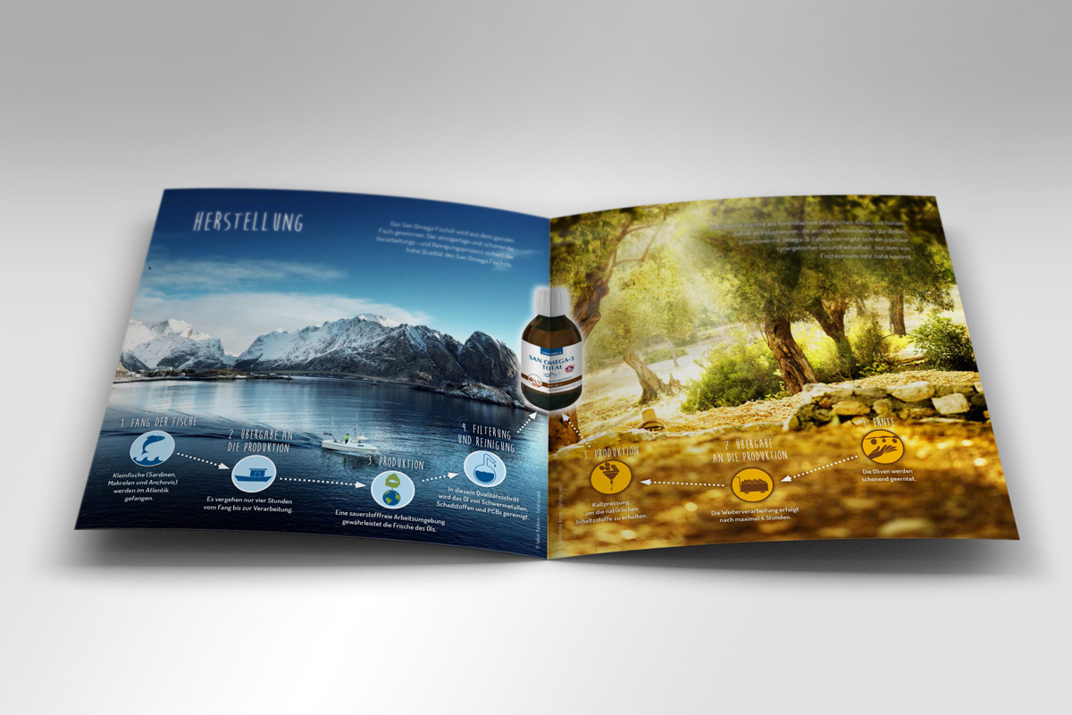 Broschüre San Omega-3 Total