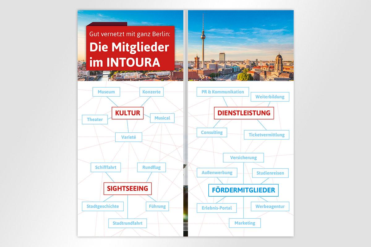 Faltblatt Altarfalz Interessenverband der touristischen Attraktionen Berlins